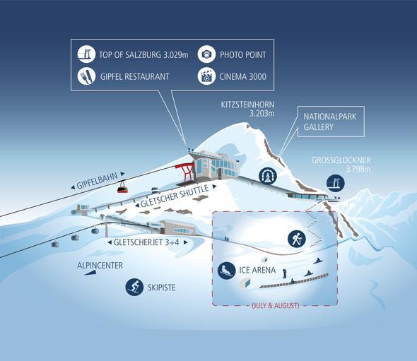 Skizze Gipfelwelt 3000